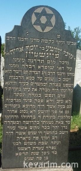 mechel-yehoshua-feinstein